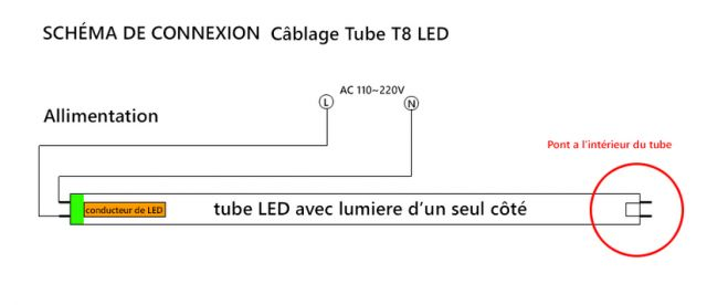 installation tubes led t8 g13 n on tutoriels domotique fibaro. Black Bedroom Furniture Sets. Home Design Ideas